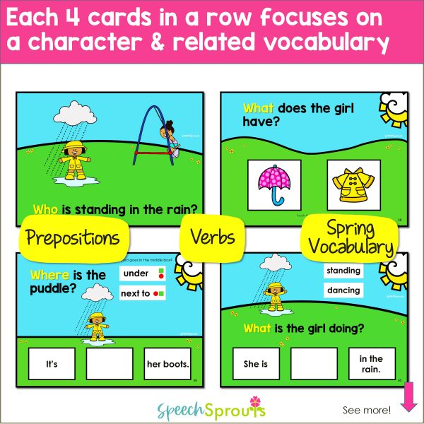 four spring speech therapy task cards for WH questions. The text states : Each 4 cards in a row focuses on a character and related vocabulary.